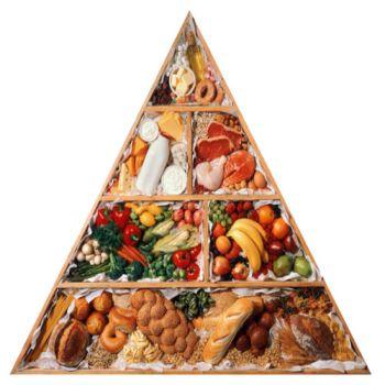 диета правильное питание